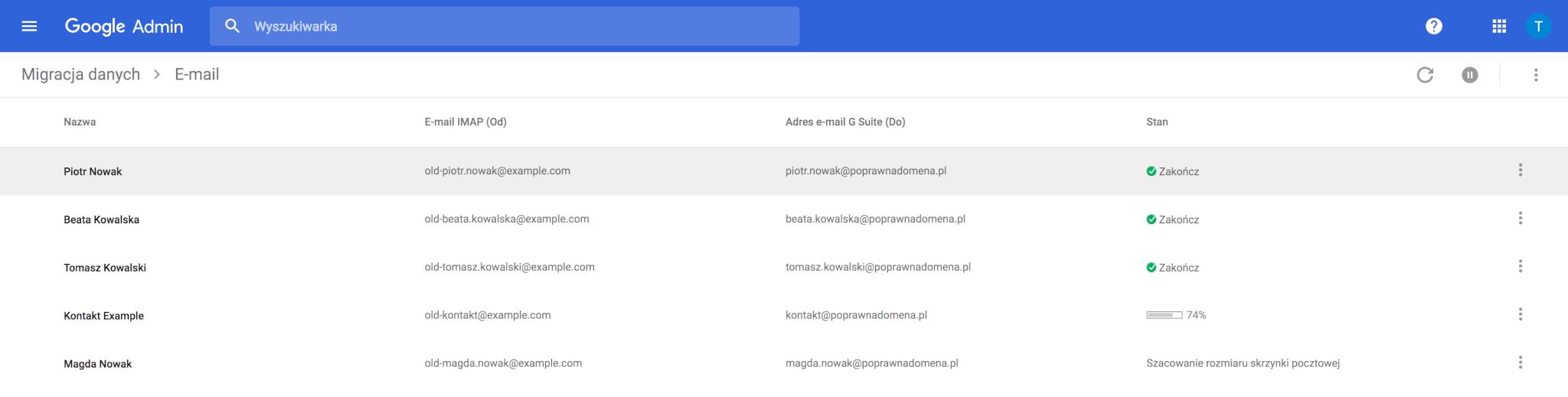Postępy migracji Google Suite