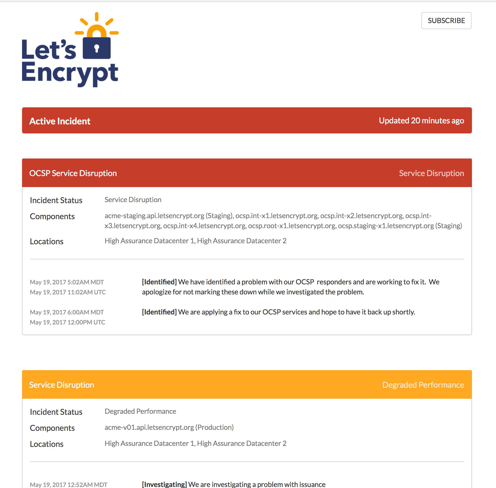 Let's Encrypt servers status
