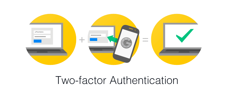 An example of two-factor authentication with Google Authenticator.
